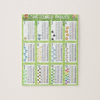 Times Tables Jigsaw Puzzle