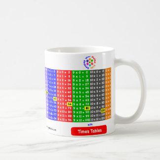 Times Tables Mug 1 to 12