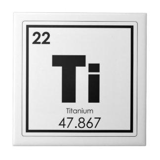 Titanium chemical element symbol chemistry formula ceramic tile