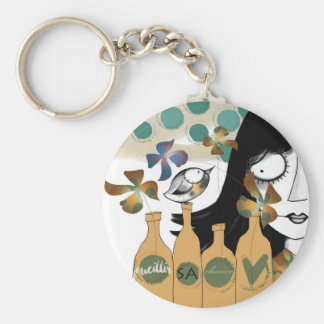 To gather its chance basic round button key ring