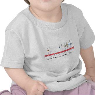 Toddler T NASA Planet Temperature Chart Tee Shirt
