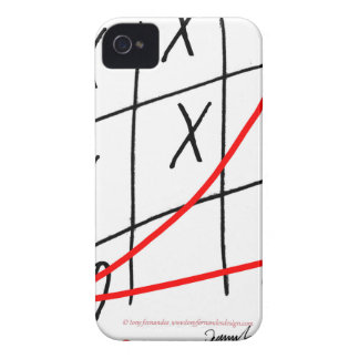 tony fernandes, it's my rule my game (10) iPhone 4 Case-Mate cases
