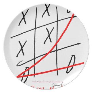 tony fernandes, it's my rule my game (10) plate