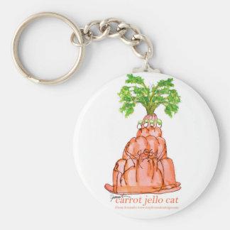 tony fernandes's carrot jello cat key ring