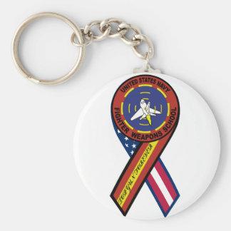 Top Gun ribbon Basic Round Button Key Ring