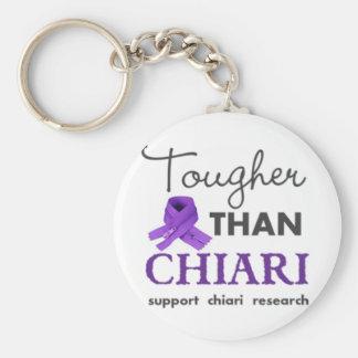 Tougher than Chiari Basic Round Button Key Ring
