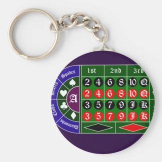 Tramp roulette key ring