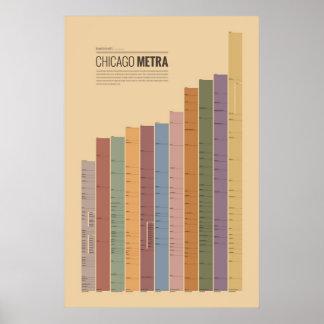 Transit Charts - Chicago Metra Poster