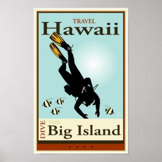 Travel Hawaii Poster
