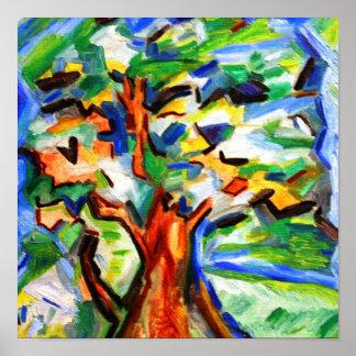 Tree Expression Print