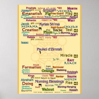 Tree of Correspondences Poster