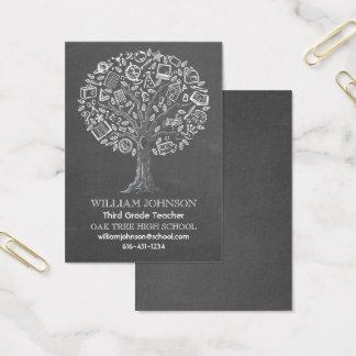 Tree of Knowledge Teacher Business Card