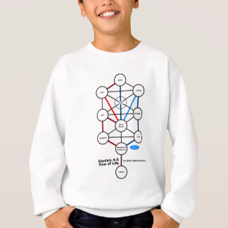 Tree of Life Apparel Sweatshirt