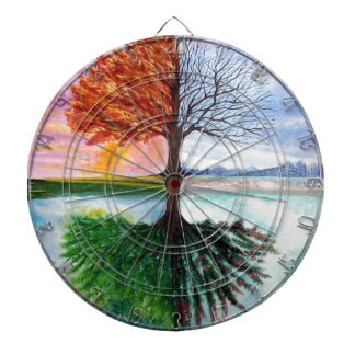 Tree of Life Dartboard