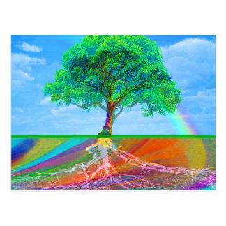 Tree of Life Happiness Postcard
