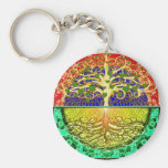 Tree of Life Heart Keychains