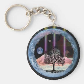 Tree of Life Inner Truth Key Ring