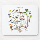 Tree Of Life Mousemat