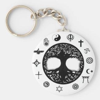 Tree of Life Unity Key Ring