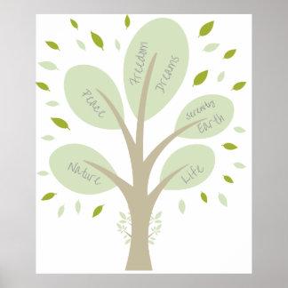 Tree of Wisdom Poster