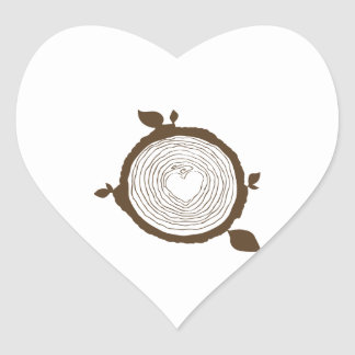 Tree Rings Stickers