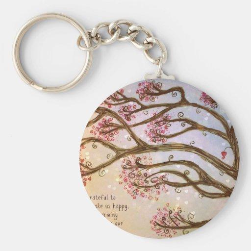 Trees of Wisdom Keychains