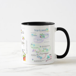 Trends in Biology Illustrated Mug
