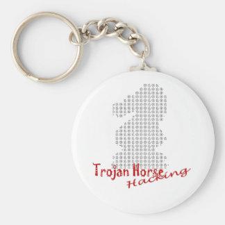 Trojan Key Ring