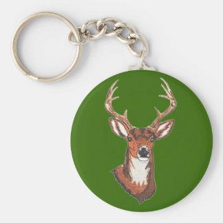 Trophy Buck Rack Mount Key Chain