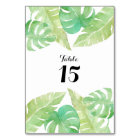 Tropical Leaves in Watercolor Card