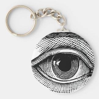 Trurh 2016 key ring