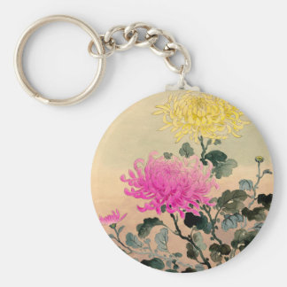 Tsuchiya Koitsu 土屋光逸 - Chrysanthemum 菊 Key Ring