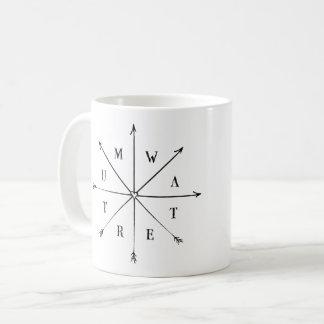 Tumwater, WA Arrows mugs