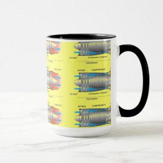 Turbine engine diagram mug