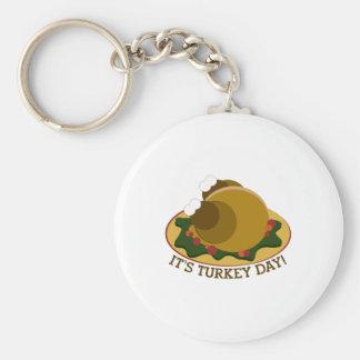 Turkey Day Key Chains