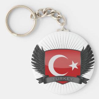 TURKEY KEY RING