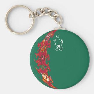 Turkmenistan Gnarly Flag Key Chain