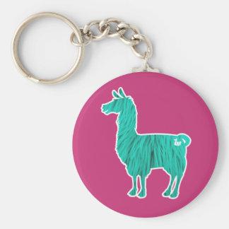 Turquoise Furry Llama Keychain