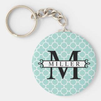 Turquoise Quatrefoil Custom Monogram Name Key Ring