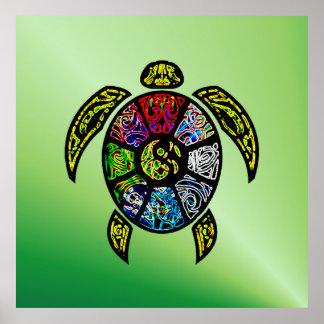 Turtle Ba-Gua Poster