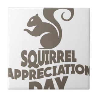 Twenty-first January - Squirrel Appreciation Day Tile