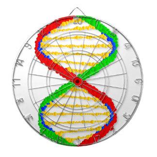 Twin DNA Strands Dartboard