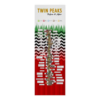 Twin Peaks: Before and After Poster
