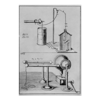 Two instruments to study electricity poster