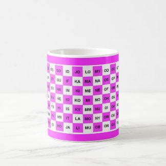 Two letter word mug in Pink Intl version