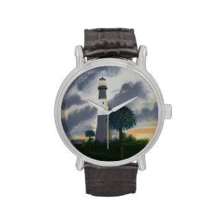 Tybee Island Lighthouse Watch