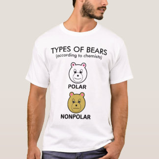 TYPES OF BEARS T-Shirt