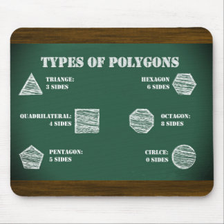 Types of Polygons Mousepad
