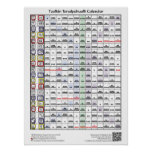 Tzolkin Toalpohualli Calendar (with key) Poster