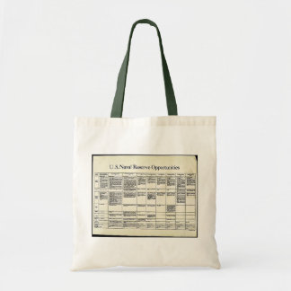U.S. Naval Reserve Opportunities Canvas Bags